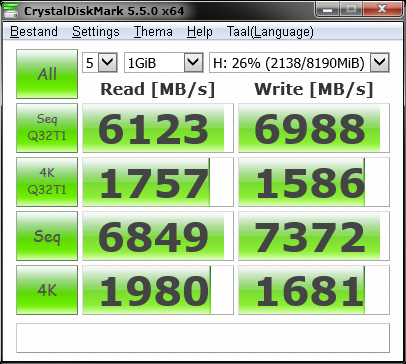 crystaldiskmark 1GB testing speed of RAM disk