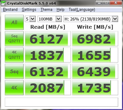 crystaldiskmark 100MB testing speed of RAM disk