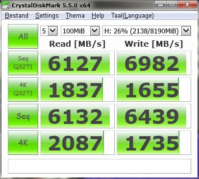 crystaldiskmark 100MB testing speed of RAM disk